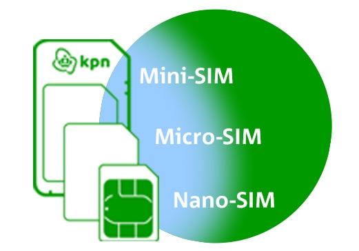 3-in-1-simkaart met mini-SIM, micro-SIM en nano-SIM