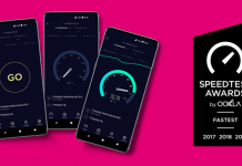 T-Mobile drie jaar op rij uitgeroepen tot snelste mobiele netwerk van Nederland